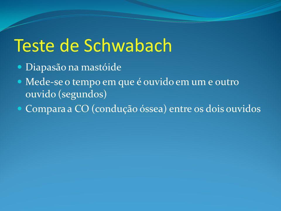 Teste de Schwabach Diapasão na mastóide