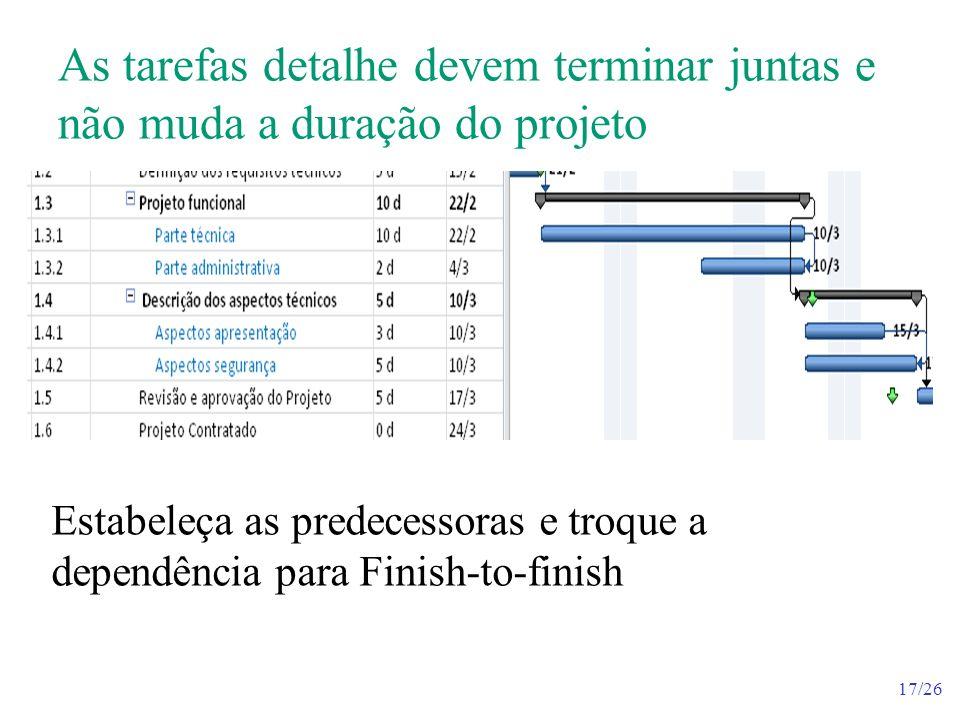 As tarefas detalhe devem terminar juntas e não muda a duração do projeto