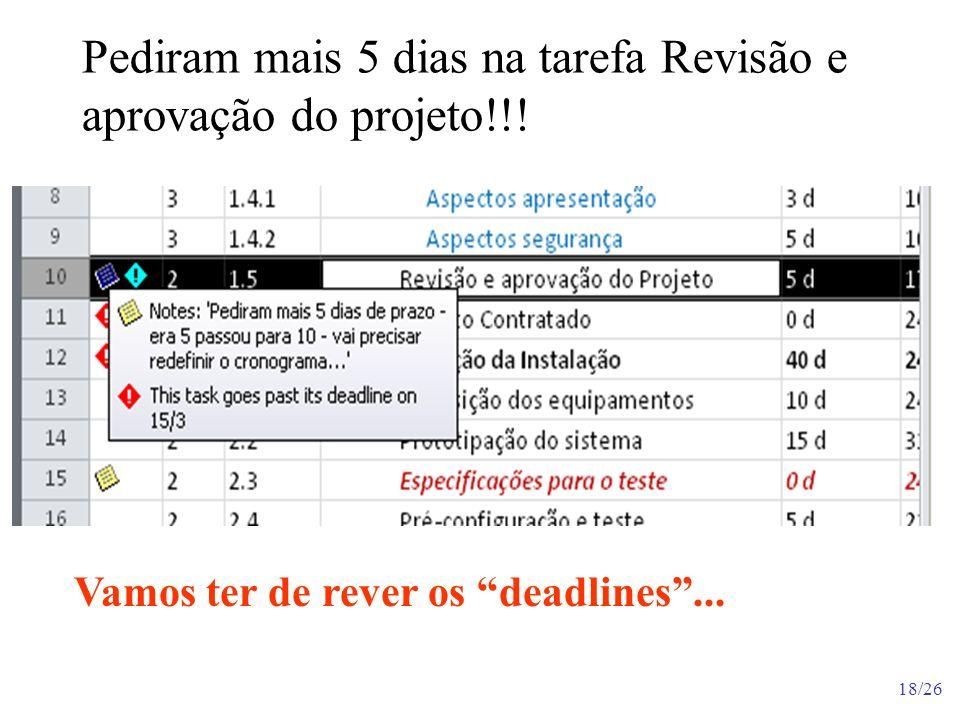 Pediram mais 5 dias na tarefa Revisão e aprovação do projeto!!!