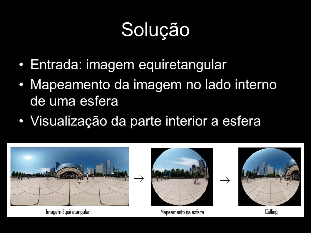 Solução Entrada: imagem equiretangular