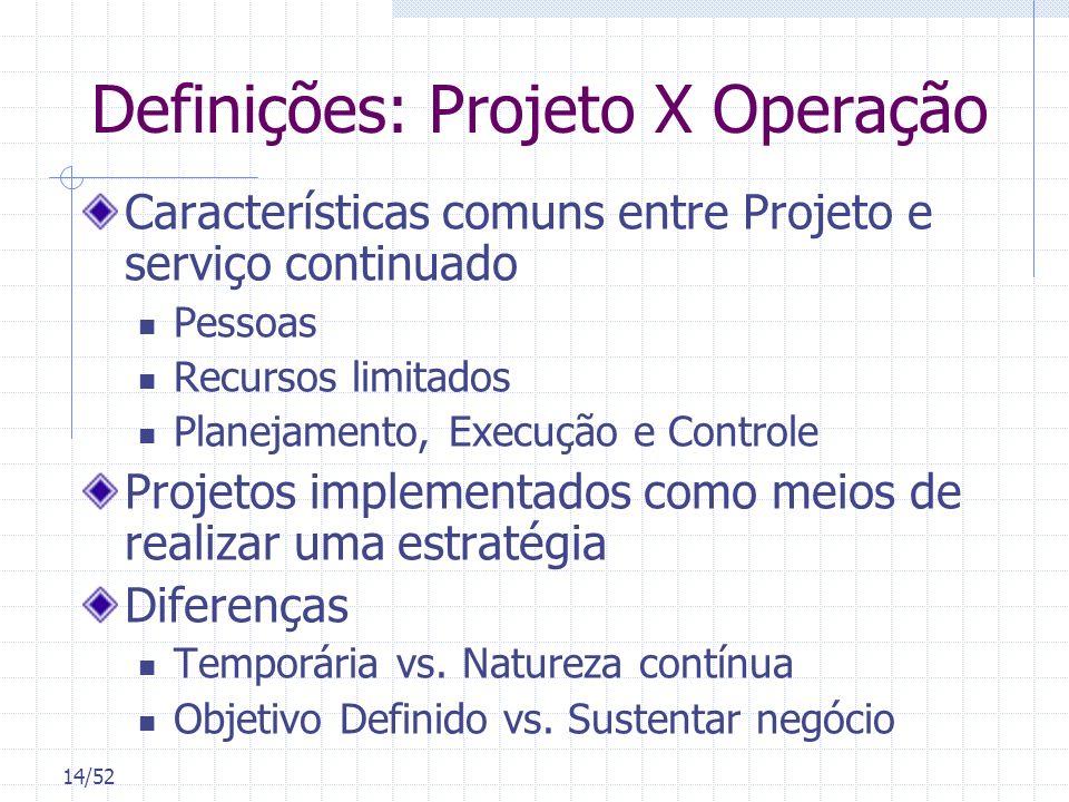 Definições: Projeto X Operação