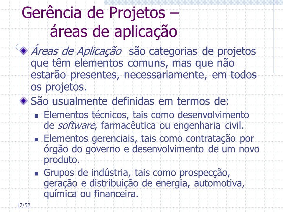 Gerência de Projetos – áreas de aplicação