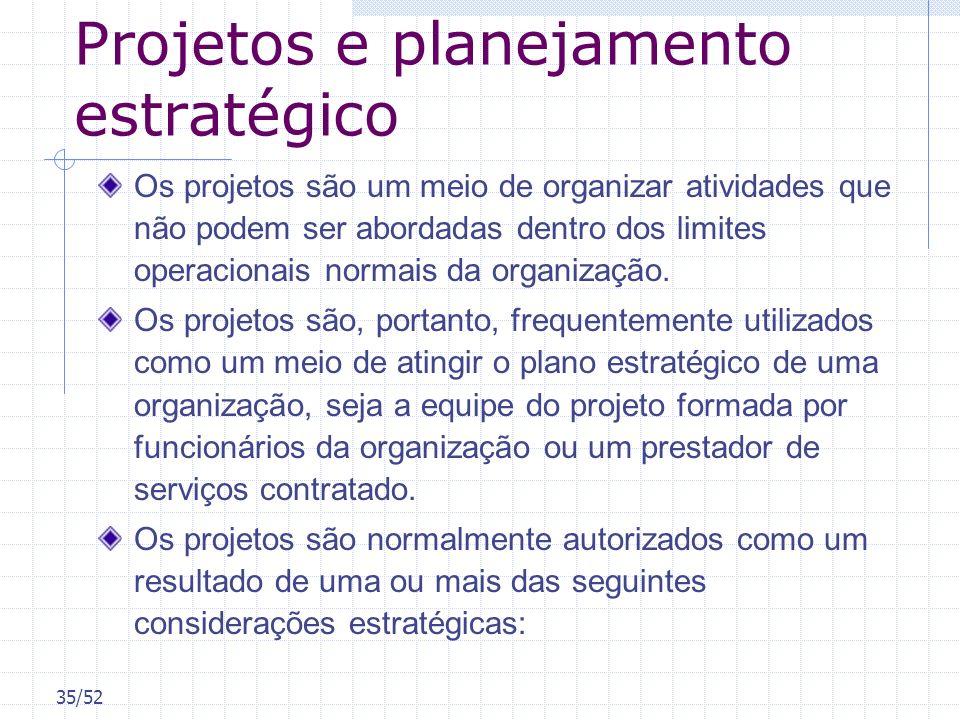 Projetos e planejamento estratégico
