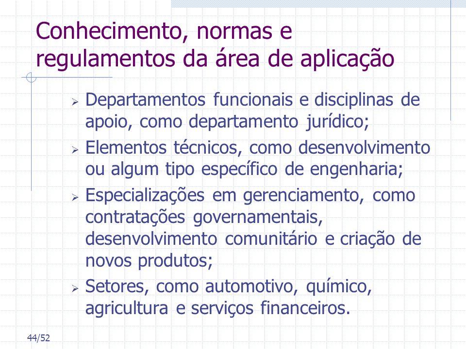 Conhecimento, normas e regulamentos da área de aplicação