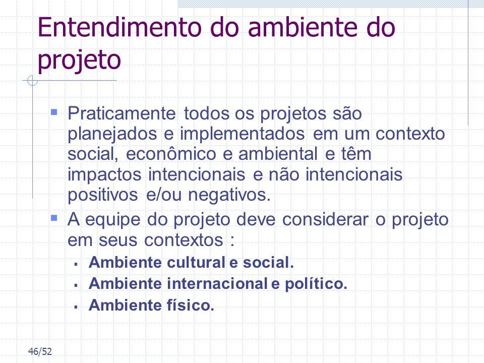 Entendimento do ambiente do projeto