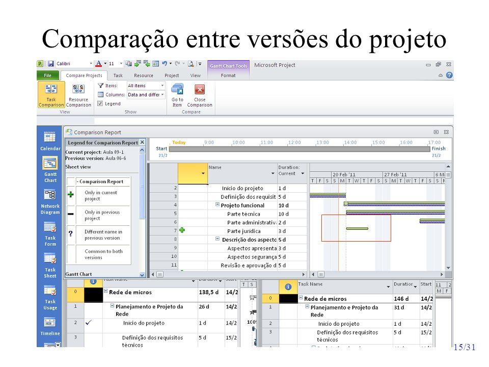 Comparação entre versões do projeto