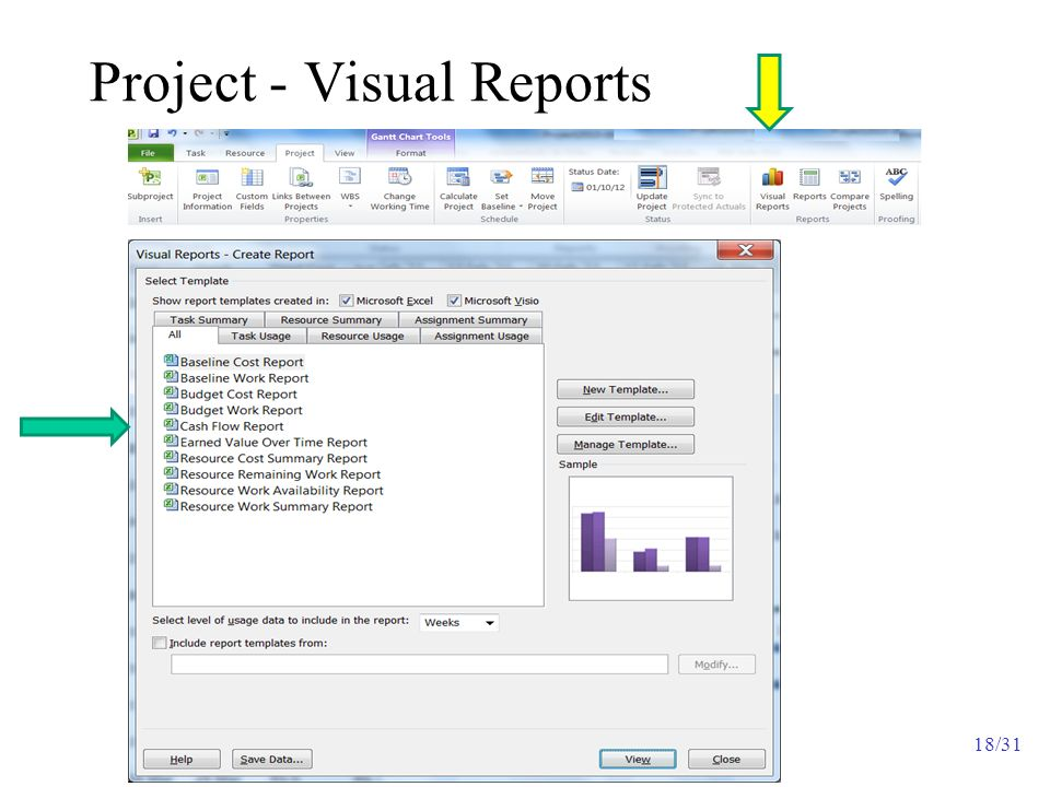 Project - Visual Reports