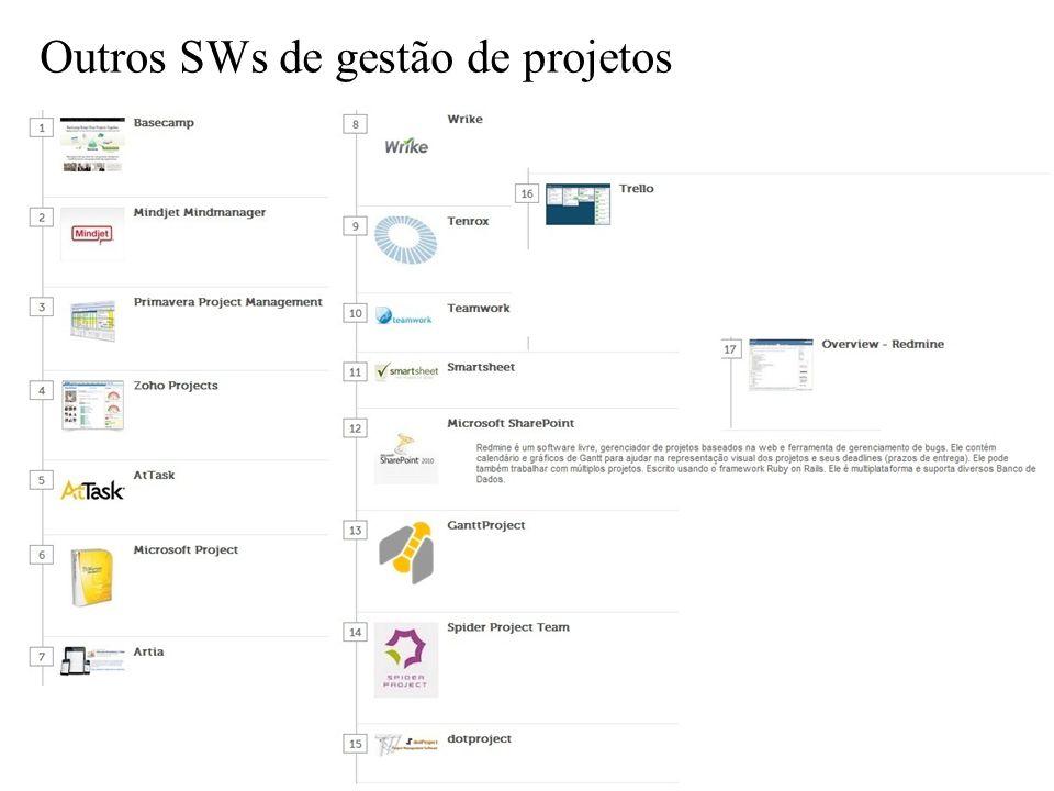 Outros SWs de gestão de projetos