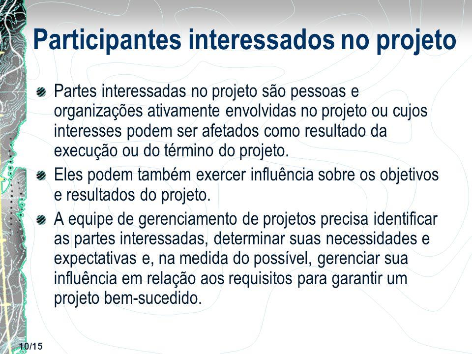 Participantes interessados no projeto