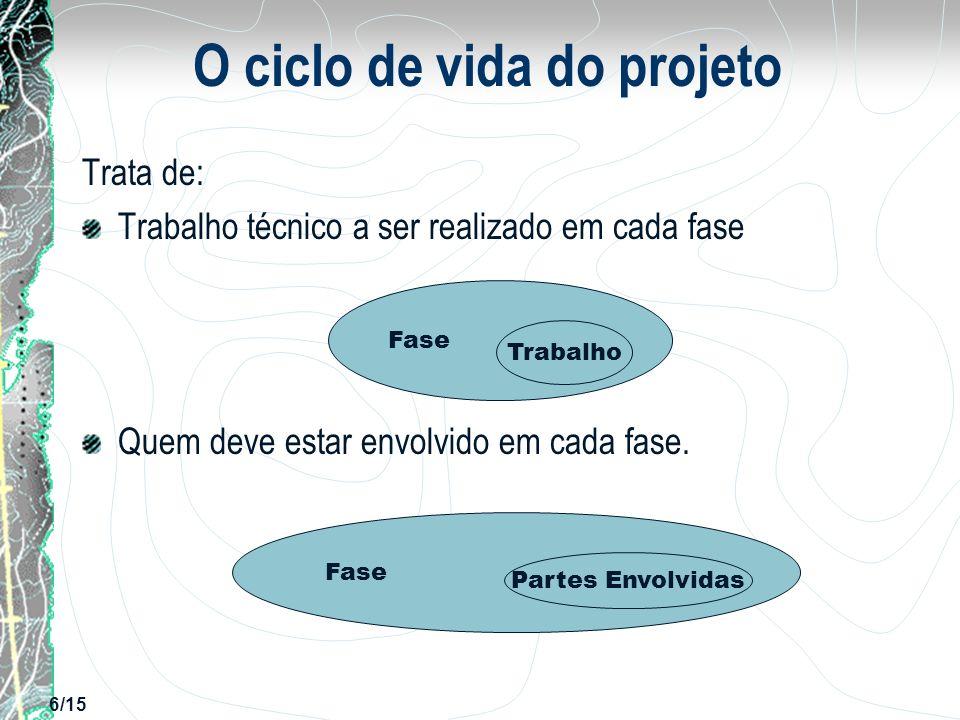 O ciclo de vida do projeto