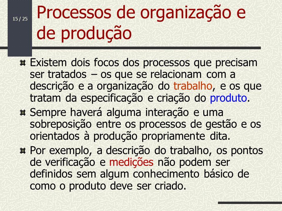Processos de organização e de produção