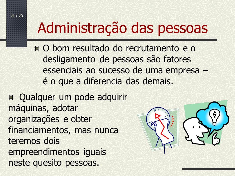 Administração das pessoas