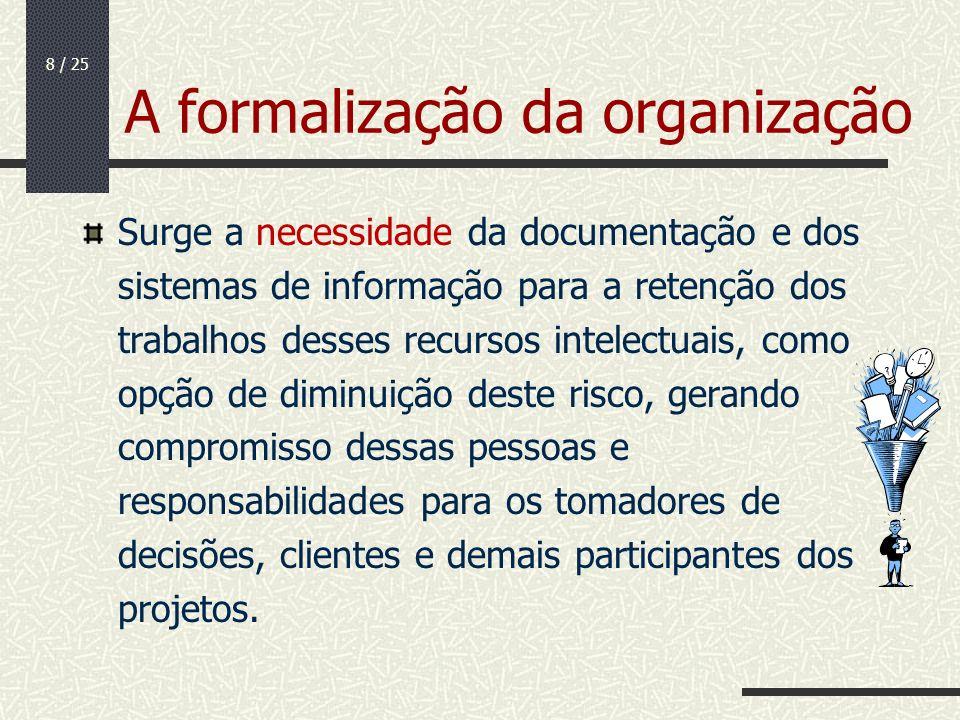 A formalização da organização
