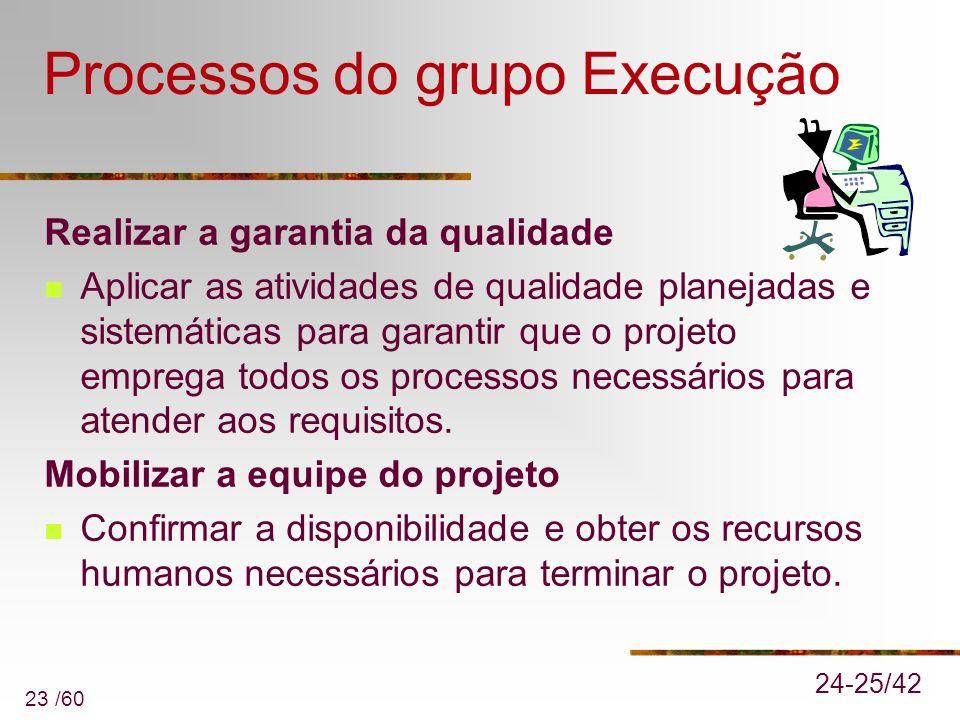 Processos do grupo Execução