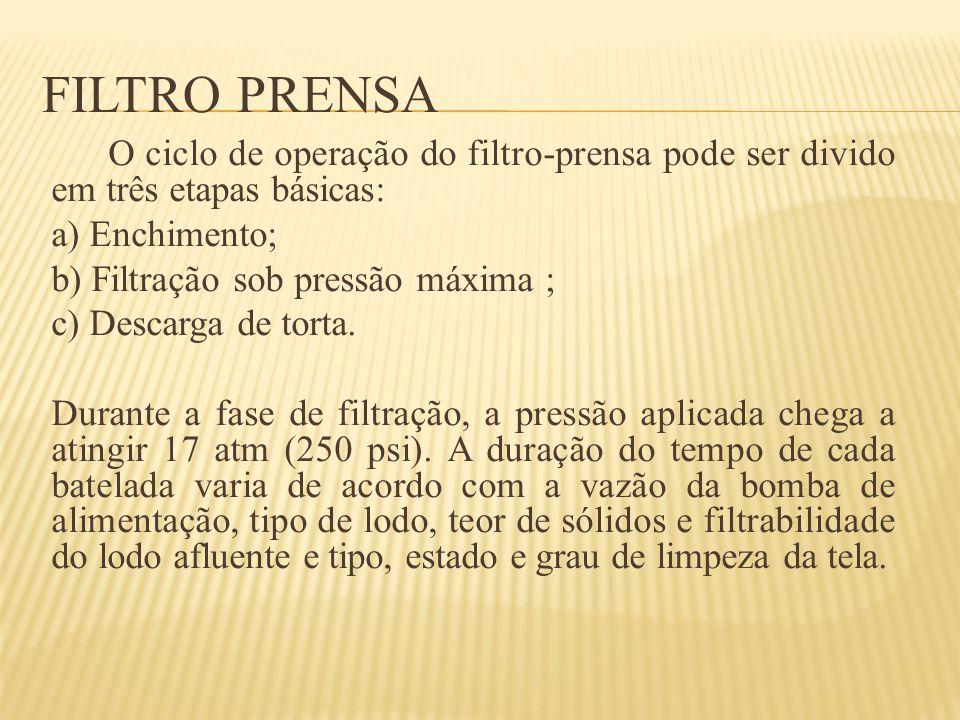 Filtro Prensa O ciclo de operação do filtro-prensa pode ser divido em três etapas básicas: a) Enchimento;