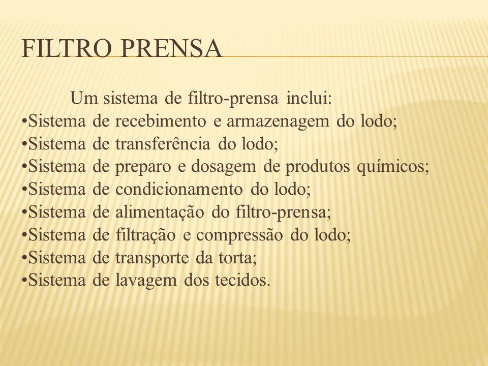 Filtro Prensa Um sistema de filtro-prensa inclui:
