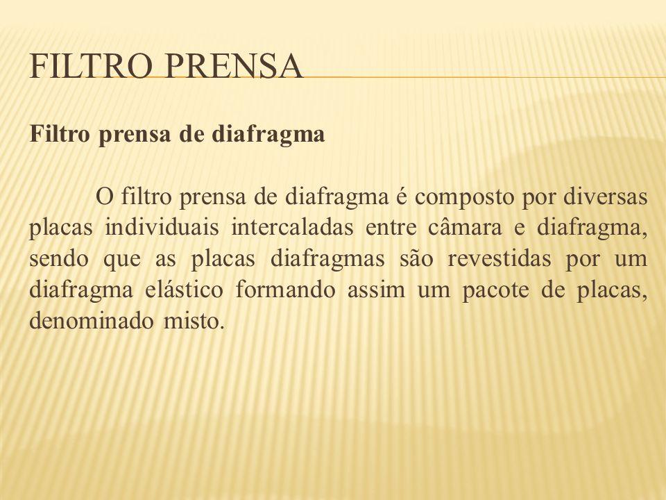 Filtro Prensa Filtro prensa de diafragma