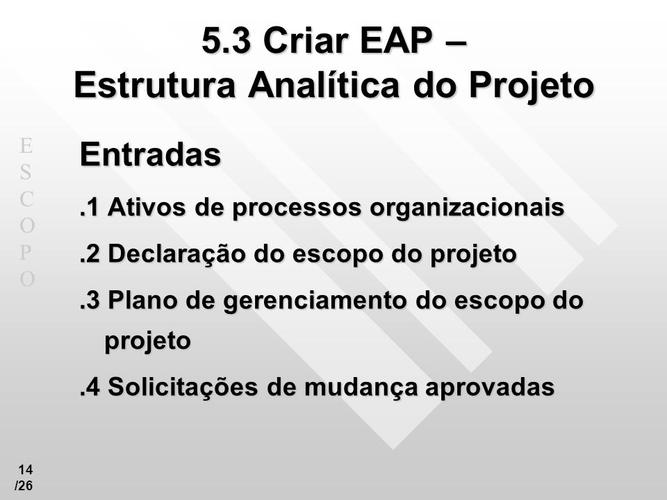5.3 Criar EAP – Estrutura Analítica do Projeto