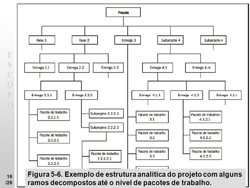 Figura 5-6.