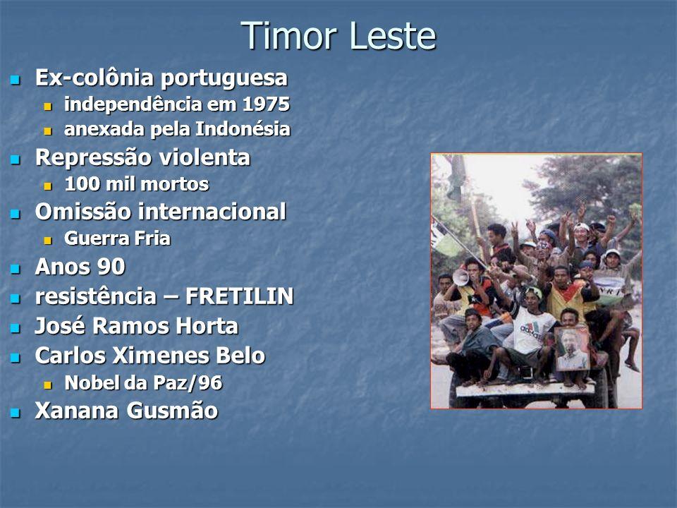 Timor Leste Ex-colônia portuguesa Repressão violenta