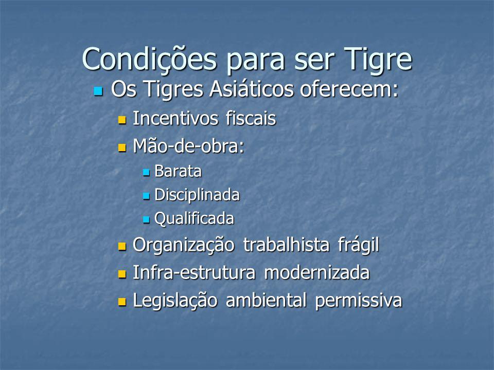 Condições para ser Tigre