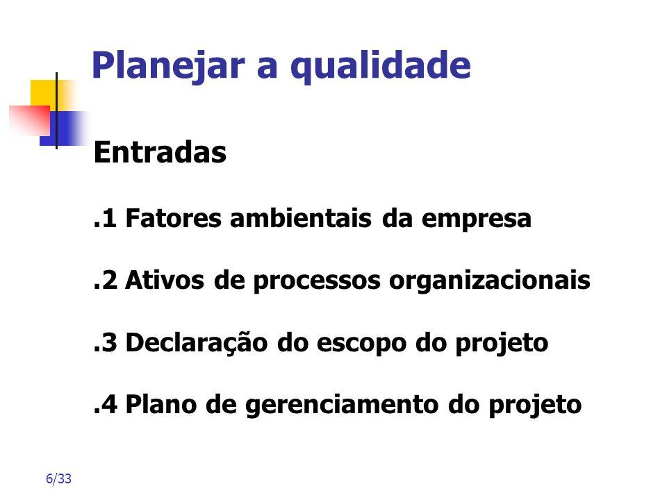 Planejar a qualidade Entradas .1 Fatores ambientais da empresa