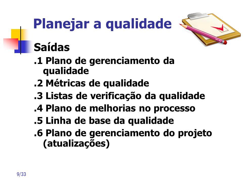 Planejar a qualidade Saídas .1 Plano de gerenciamento da qualidade