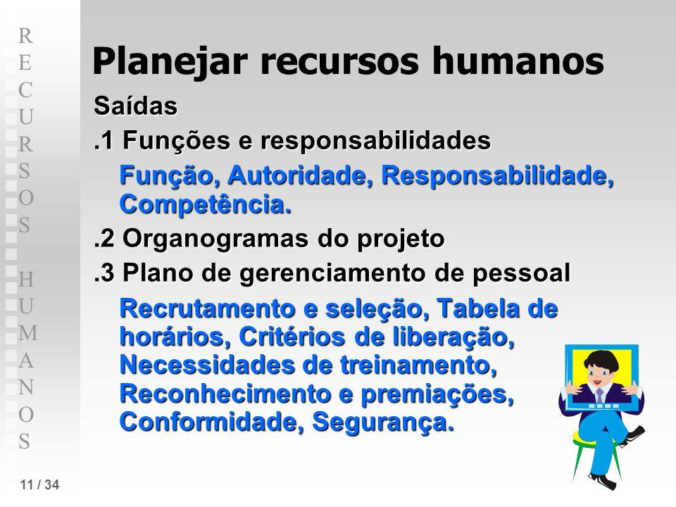 Planejar recursos humanos
