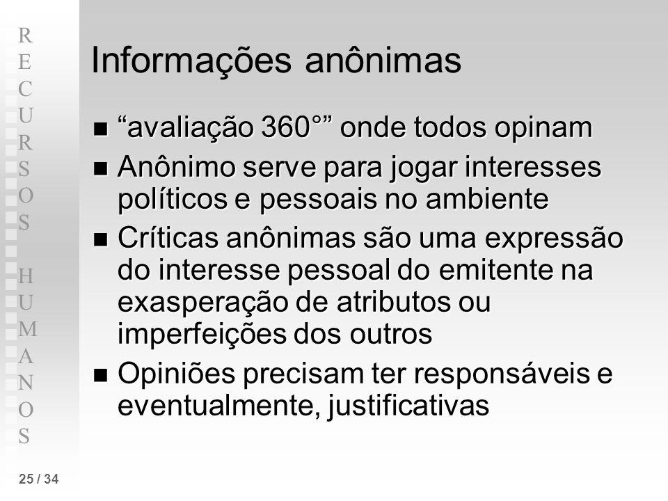 Informações anônimas avaliação 360° onde todos opinam