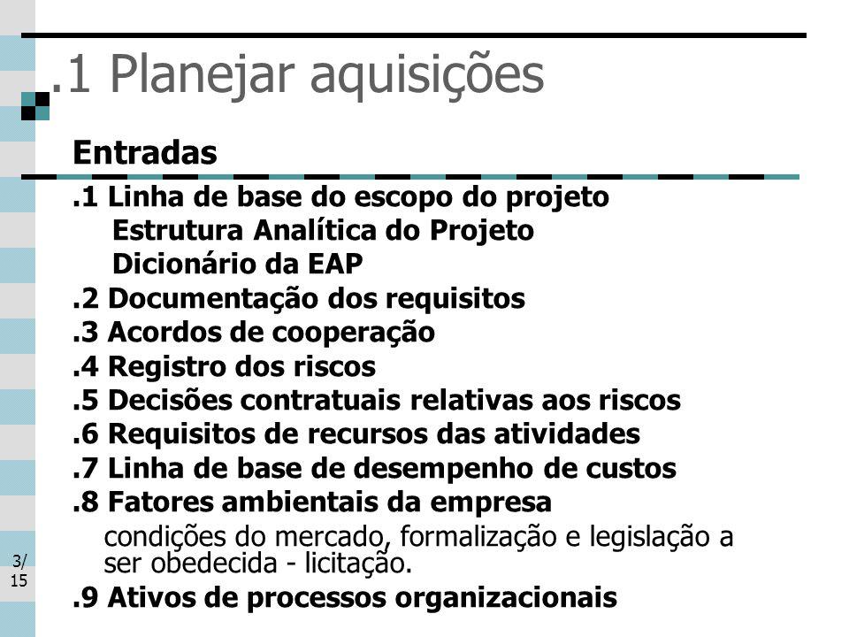 .1 Planejar aquisições Entradas .1 Linha de base do escopo do projeto