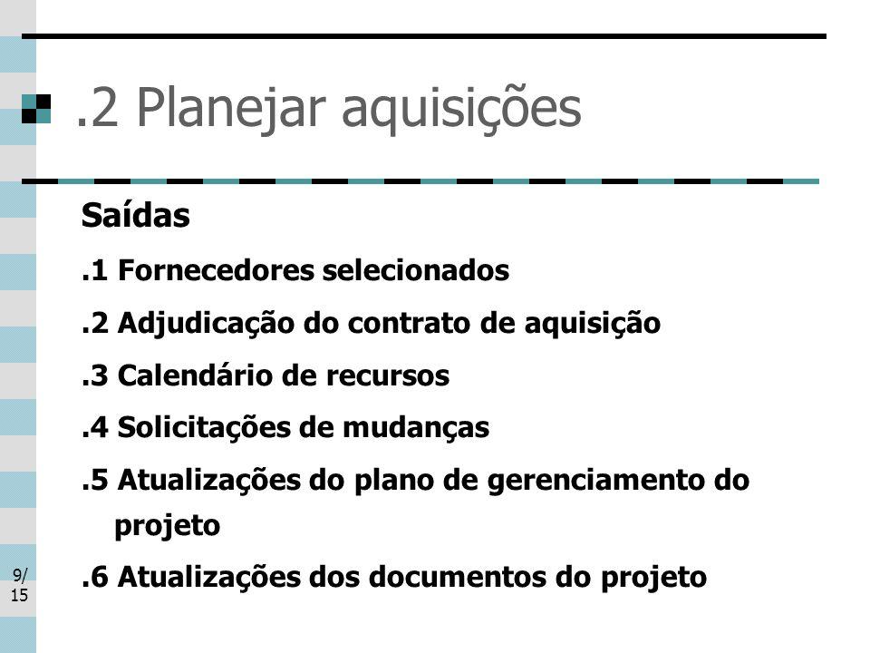 .2 Planejar aquisições Saídas .1 Fornecedores selecionados