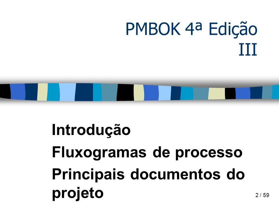Introdução Fluxogramas de processo Principais documentos do projeto
