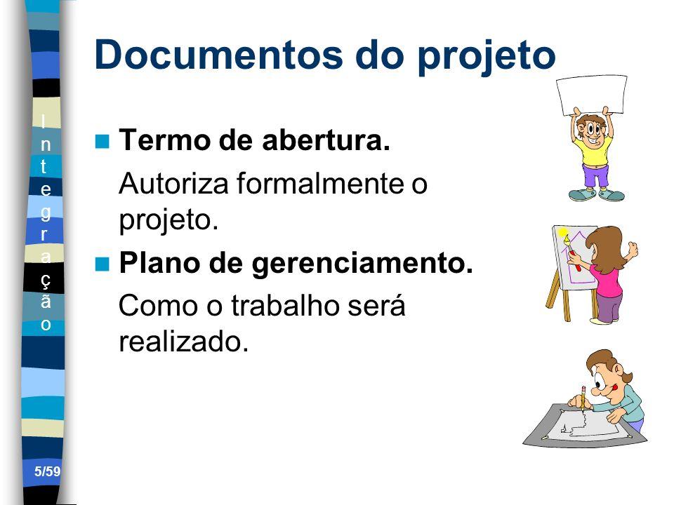 Documentos do projeto Termo de abertura.