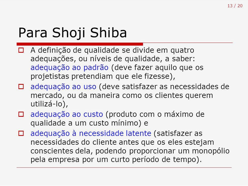 Para Shoji Shiba
