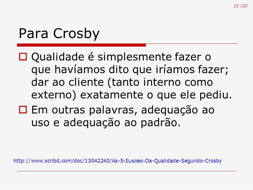 Para Crosby
