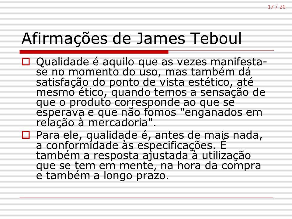 Afirmações de James Teboul
