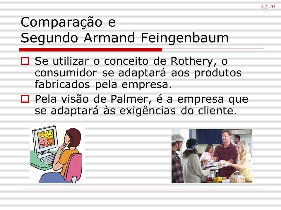 Comparação e Segundo Armand Feingenbaum
