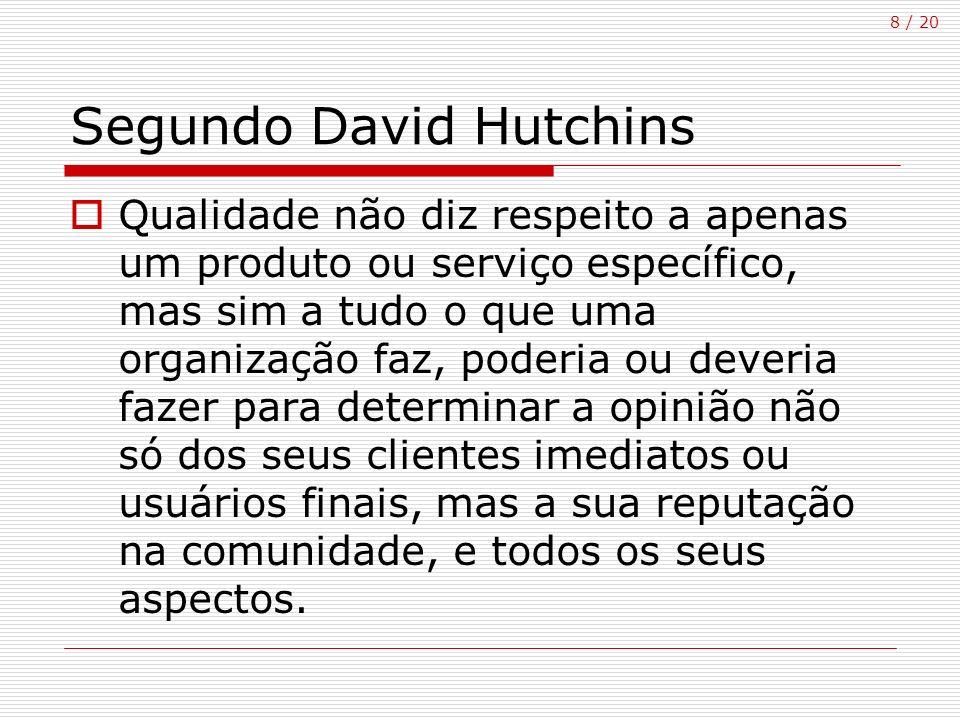 Segundo David Hutchins
