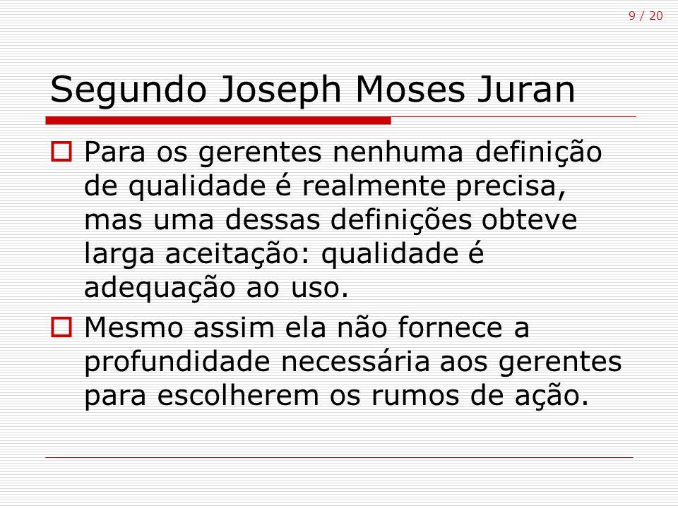 Segundo Joseph Moses Juran