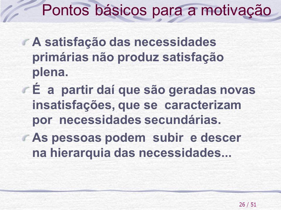 Pontos básicos para a motivação