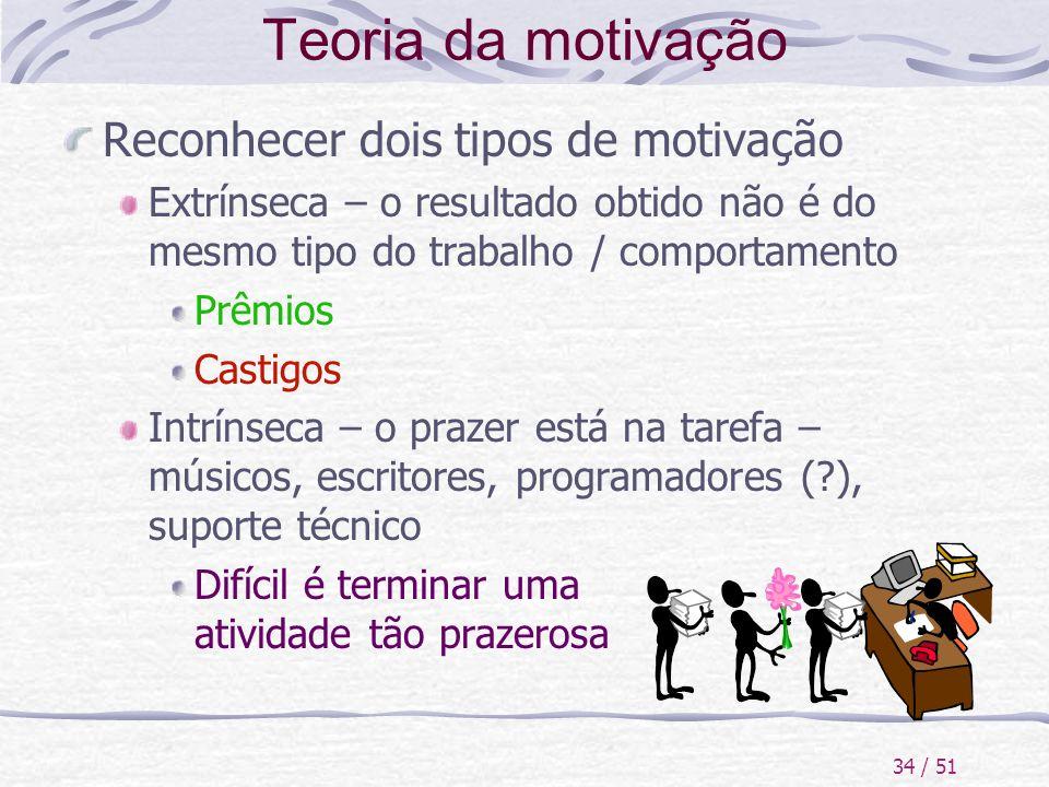 Teoria da motivação Reconhecer dois tipos de motivação