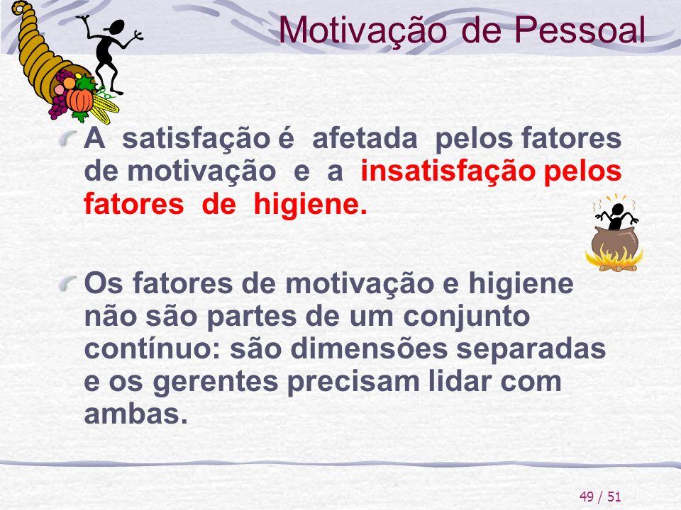 Motivação de PessoalA satisfação é afetada pelos fatores de motivação e a insatisfação pelos fatores de higiene.