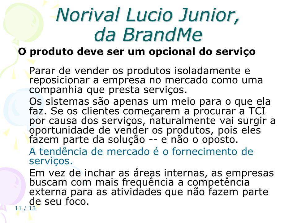 Norival Lucio Junior, da BrandMe