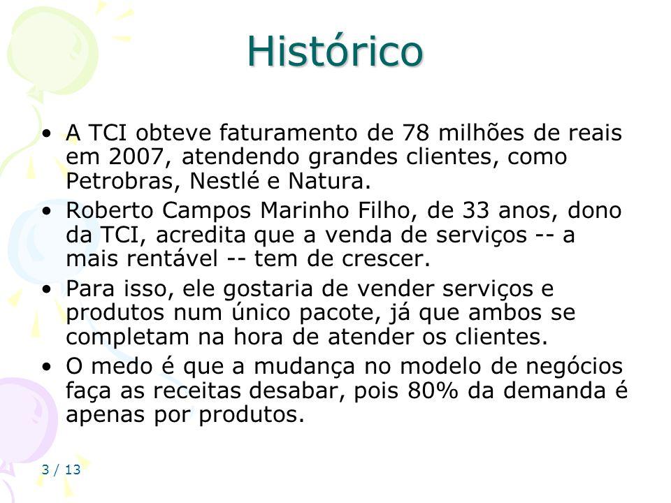 Histórico A TCI obteve faturamento de 78 milhões de reais em 2007, atendendo grandes clientes, como Petrobras, Nestlé e Natura.