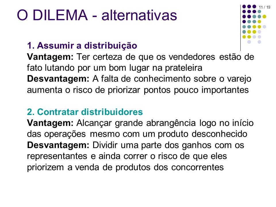 O DILEMA - alternativas