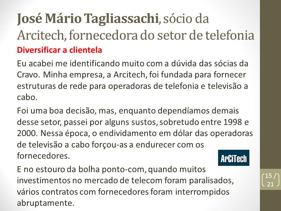 José Mário Tagliassachi, sócio da Arcitech, fornecedora do setor de telefonia