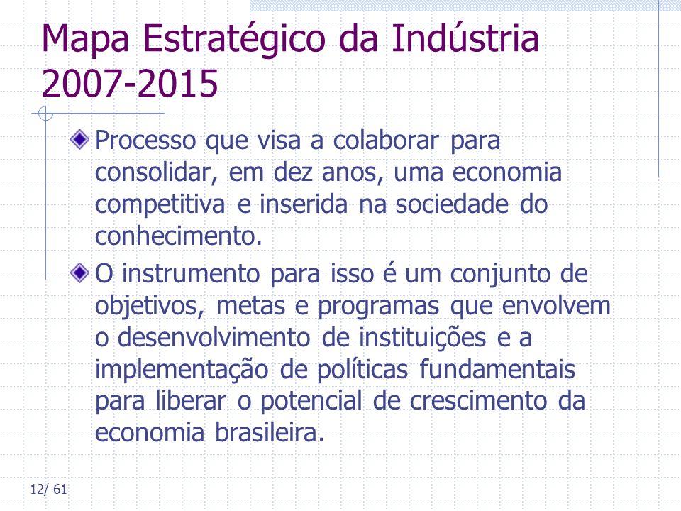 Mapa Estratégico da Indústria 2007-2015
