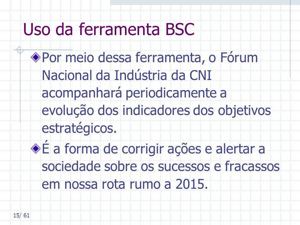 Uso da ferramenta BSC