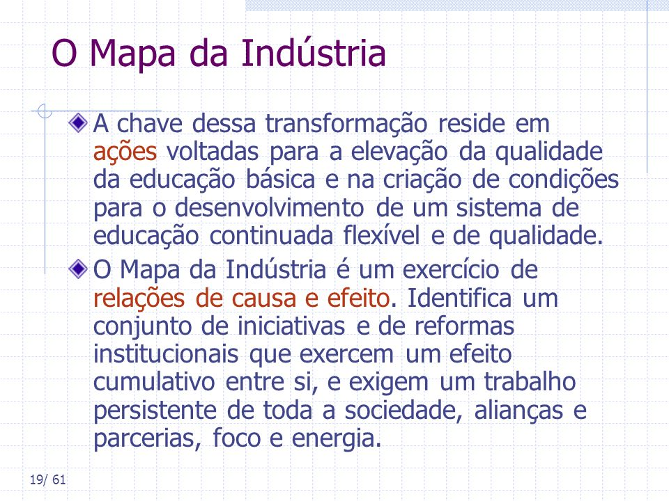 O Mapa da Indústria