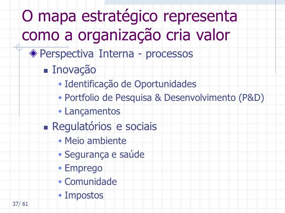 O mapa estratégico representa como a organização cria valor